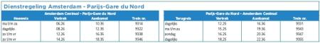 Dienstregeling Thalys