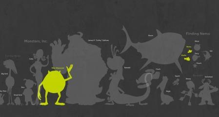 Pixar figuren op schaal