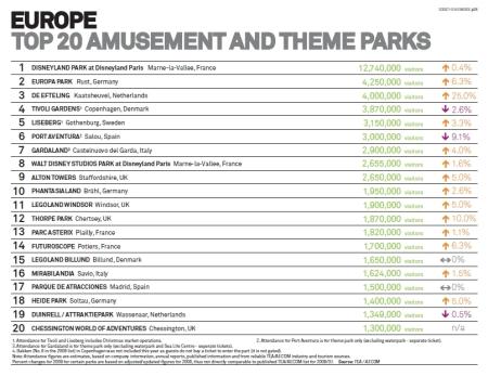 TEA 2009 Theme Index (Europa)